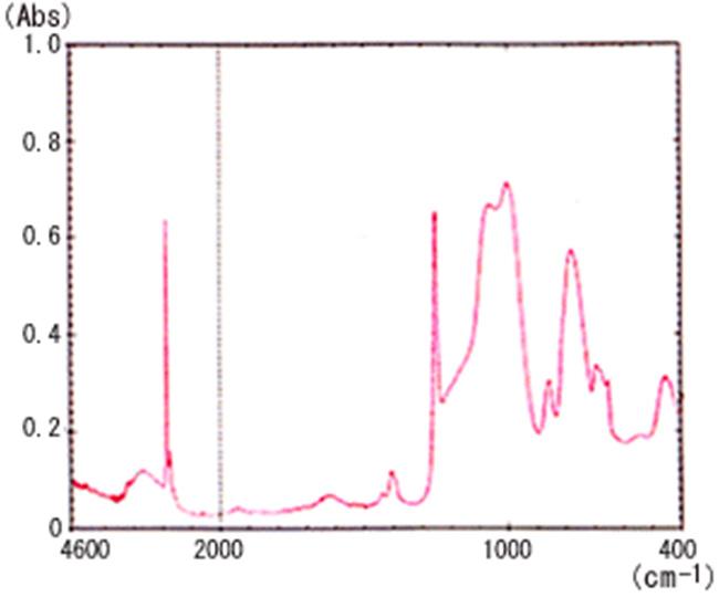 赤外ATR法の測定原理007